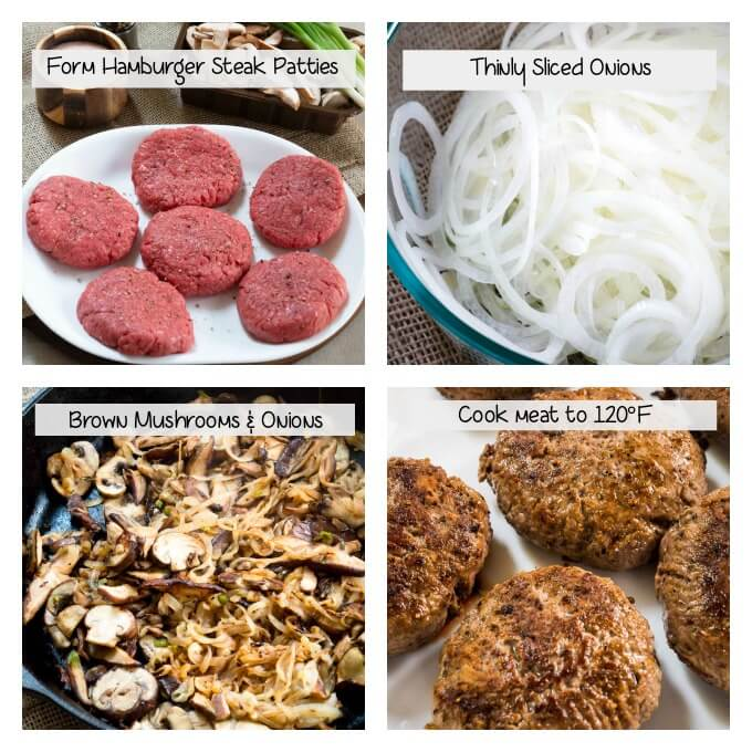 Process of making Hamburger Steak shows patties, sliced onion, browned mushroom and onion, and browned patties